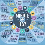 Social Media Data Infographic