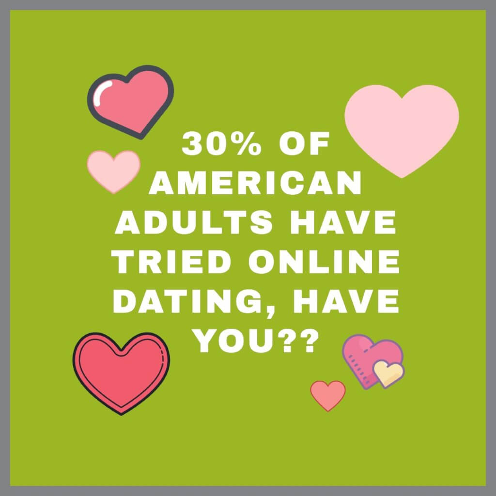 online dating participation