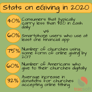 Stats on e-giving in 2020