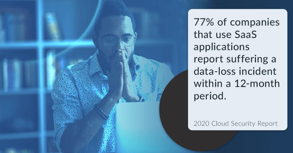 77% of companies that use SaaS applications report suffering a data-loss incident in a 12-month period