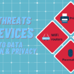 Top 5 Threats IoT Devices Pose to Data Protection & Privacy